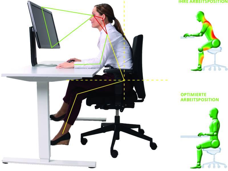 Büromöbel: Stimmungsaufheller oder Motivationskiller